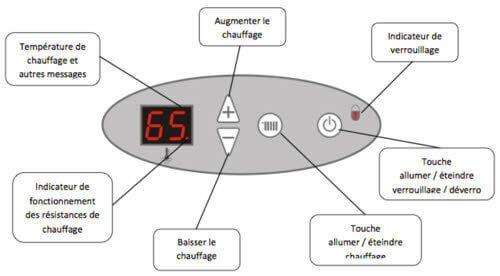 système de gestion simplifié de la chaudière électrique ELNUR