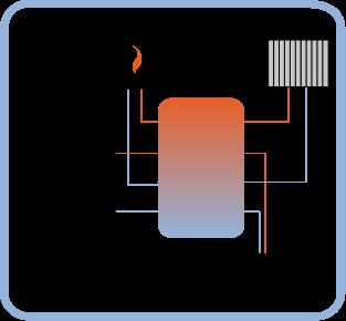 Schéma, plan de raccordement d'une bouteille de mélange 4 piquages avec une pompe à chaleur, une chaudière bois d'appointet un plancher chauffant basse température et 1 circuit de radiateurs