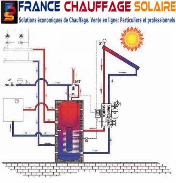 Schéma de principe du kit chauffage solaire FCS