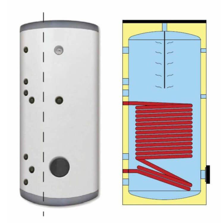 Ballon ECS solaire 150 à 1000 litres 1 échangeur