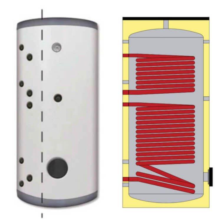 Ballon ECS Inox 316L 300 litres double échangeur solaire ou chaudière