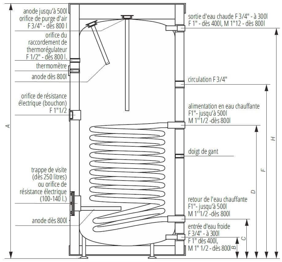 Dimensions-preparateur-ECS-1-serpentin-200-300-litres