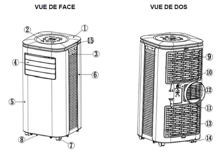 Composition du climatiseur mobile ARGO CRONO 2,6 kW