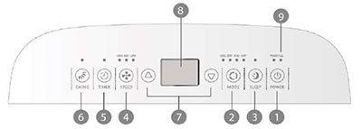 Panneau de commande du climatiseur mobile réversible ARGO IRO PLUS 3kW