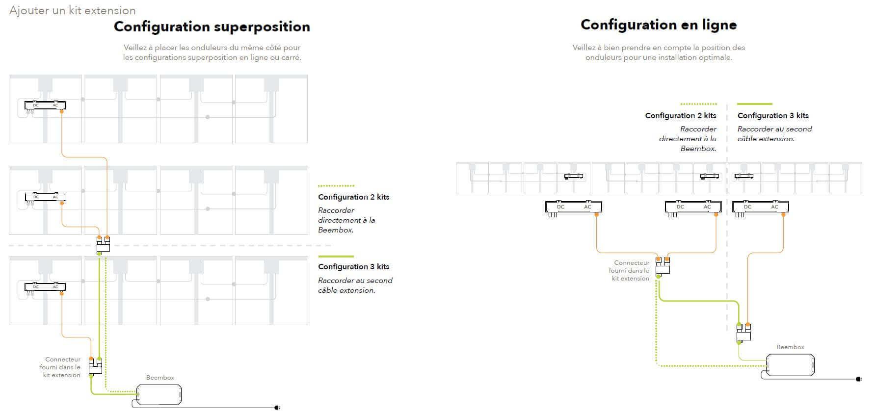 Installation du ou des kits beeml extension