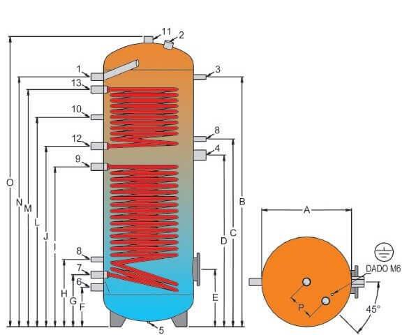 Dimensions et raccordements ballon ECS mixte 2 échangeurs 200 à 600 L