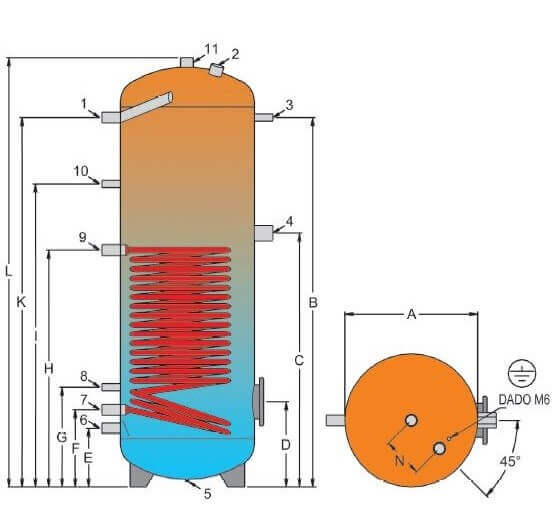 Dimensions du ballon ECS mixte 1 échangeur 150 à 600 litres