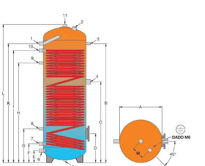 Dimensions et raccordement ballon ECS PAC 300 et 500 litres