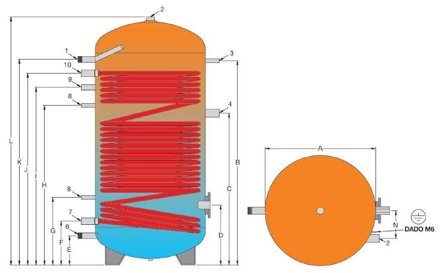 Dimensions et raccordements ballon ECS PAC 800 à 2000 Litres