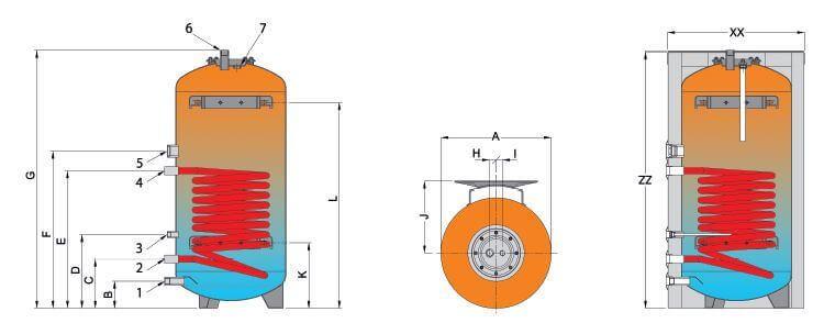 Dimensionnement-ballon-ECS-mixte-mural