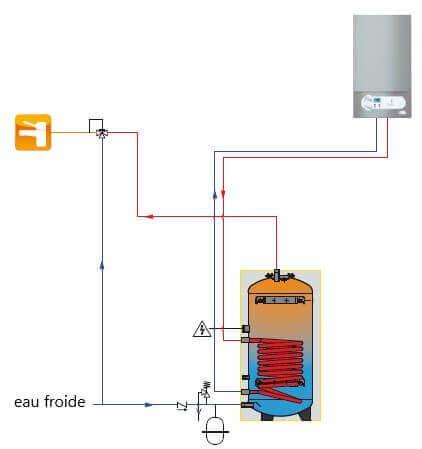 Schéma d'installation du chauffe-eau mixte mural ECS 90, 120 et 150 litres