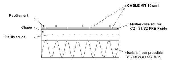 schema installation pour le cable kit 10w