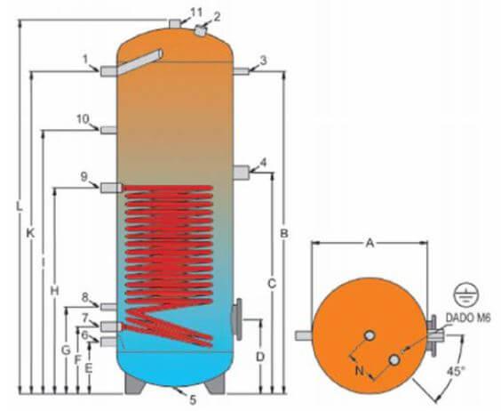 Dimensions et piquage du ballon inox 1 échangeur 150 à 500 Litres