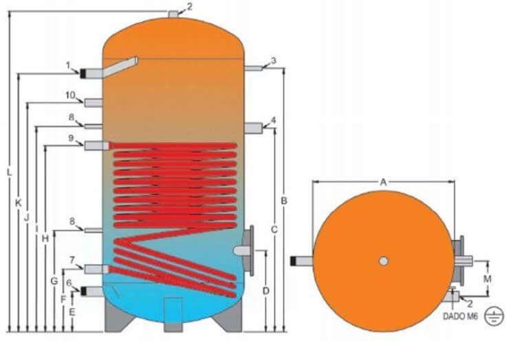Dimensions et piquages du ballon inox 1 échangeur 800 à 2000 Litres