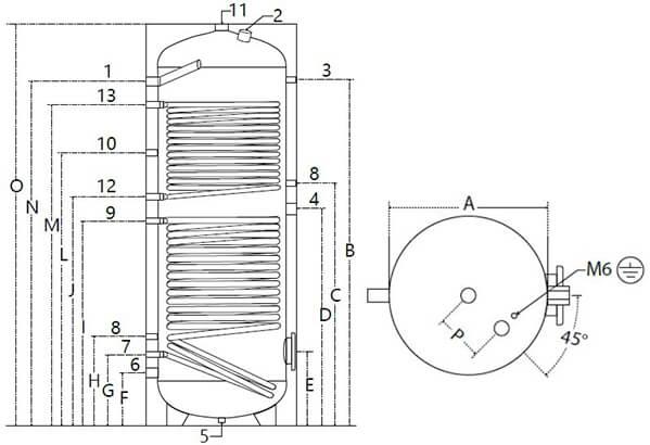 Dimensions et piquages du ballon avec 2 échangeurs 200 à 500 litres