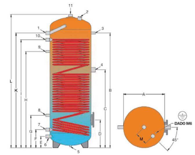 Dimensions et piquages du ballon ECS pour PAC 200 à 500 Litres