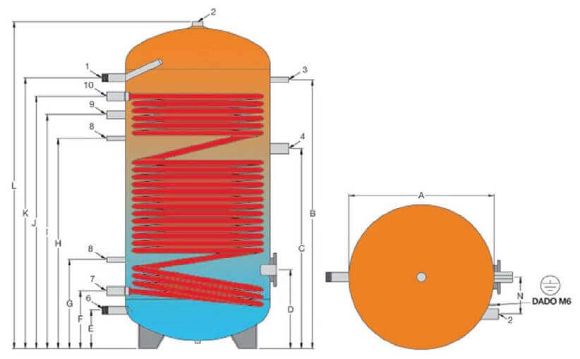 Dimensions et piquages du ballon spécial PAC 800 et 1000 Litres