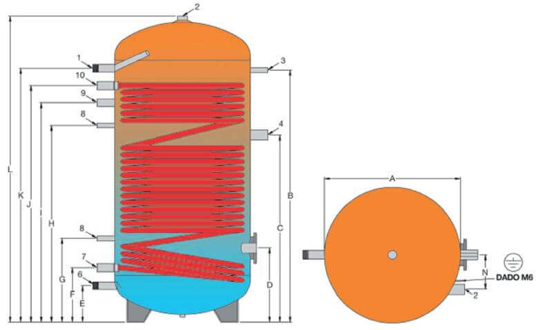 Dimensions du ballon ECS émaillé spécial PAC