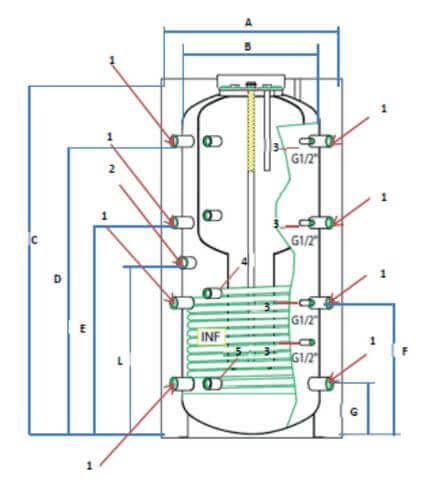 Schéma du ballon tampon combiné tank in tank ECS avec échangeur 1000L