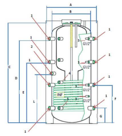 Schéma du ballon tampon combiné tank in tank ECS avec échangeur 1500L