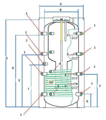 Schéma du ballon tampon combiné tank in tank ECS avec échangeur 2000L