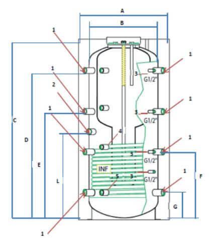 Schéma du ballon tampon combiné tank in tank ECS avec échangeur 500L