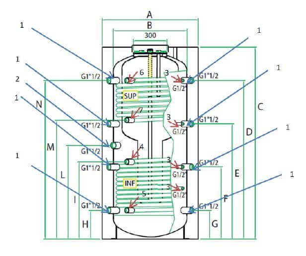 Schéma du ballon tampon combiné tank in tank ECS avec 2 échangeurs 1000L