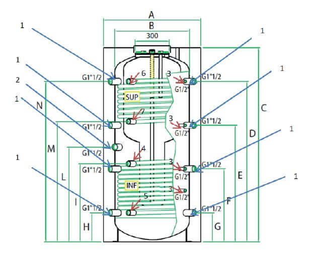 Schéma du ballon tampon combiné tank in tank ECS avec 2 échangeurs 500L