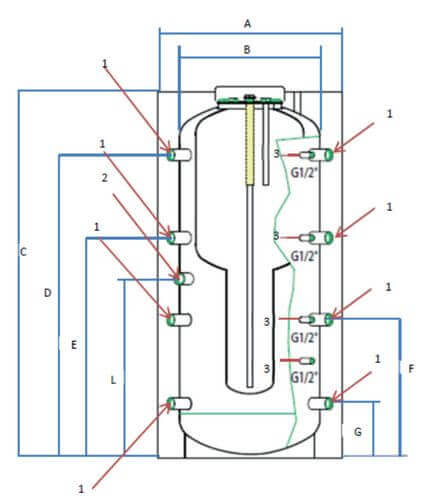 Schéma du ballon tampon combiné tank in tank ECS 1000L