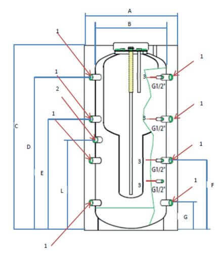 Schéma du ballon tampon combiné tank in tank ECS 1500L