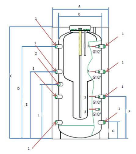 Schéma du ballon tampon combiné tank in tank ECS 2000L