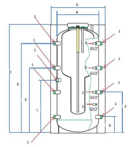 Schéma du ballon tampon combiné tank in tank ECS 500L