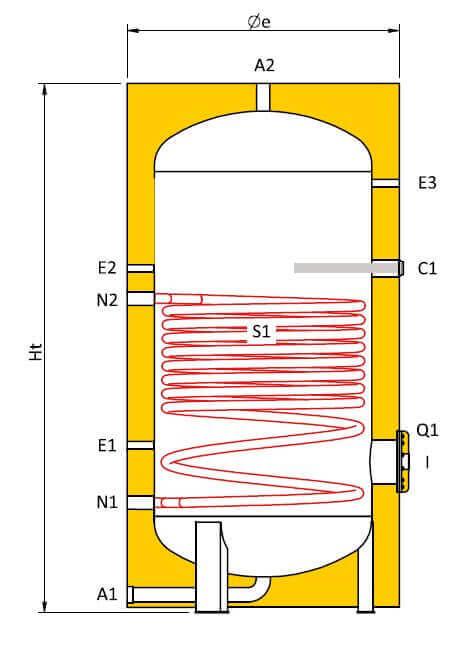 Schéma dimensions ballon ECS inox 1 échangeur 200 à 800 Litres