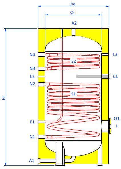 Schéma dimensions ballon ECS inox 2 échangeur 200 à 800 Litres