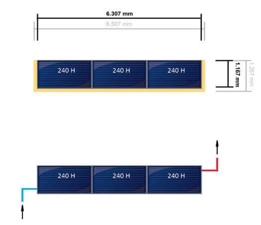 Disposition en 1 rangée de 3 panneaux horizontaux