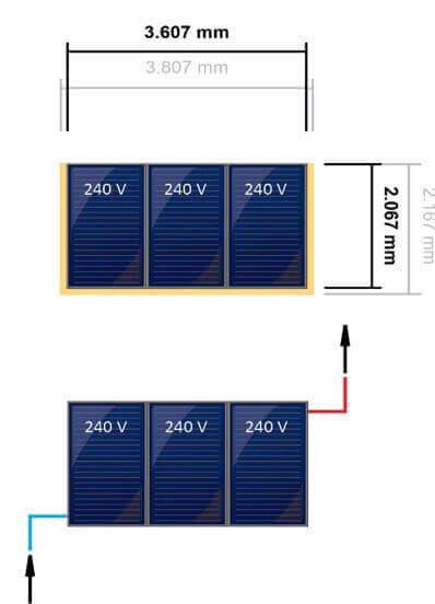 Disposition en 1 rangée de 3 panneaux