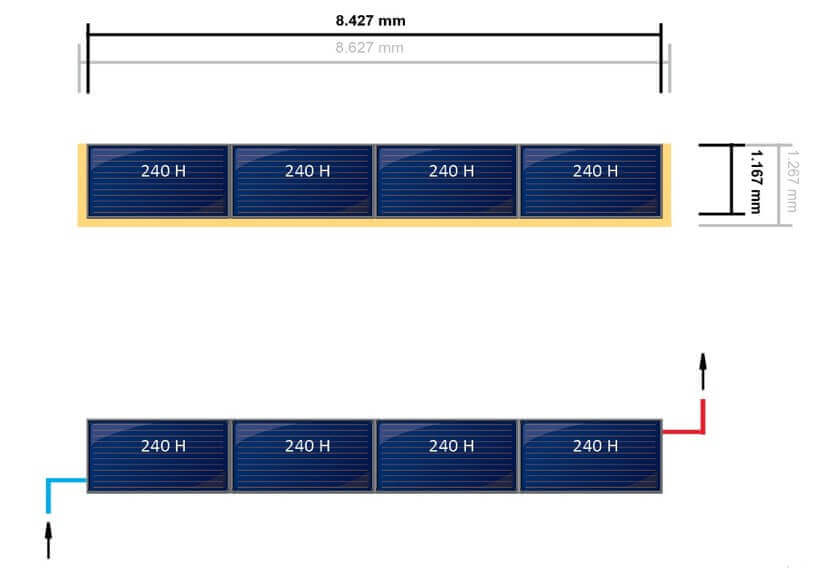 disposition 1 rangée de 4 panneaux horizontaux