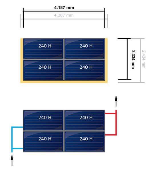 Disposition en 2 rangées de 2 panneaux horizontaux