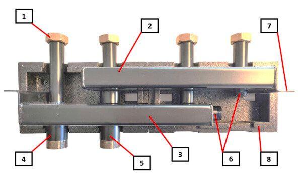 collecteur pour module hydraulique 2 à 5 départs
