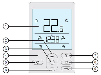 options et touches du thermostat rcd2+