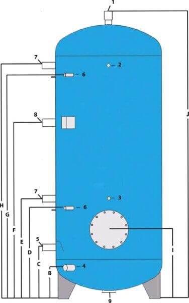 ballon ecs eco 800l 5000l partir de 1103 ht. Black Bedroom Furniture Sets. Home Design Ideas