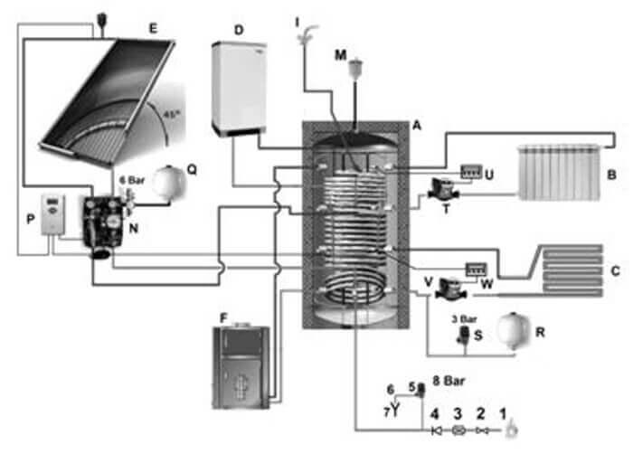 schema installation ballon ecs 500 litres