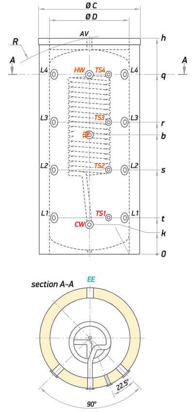 schema technique ballon ecs 1000 litres dimensions raccordements