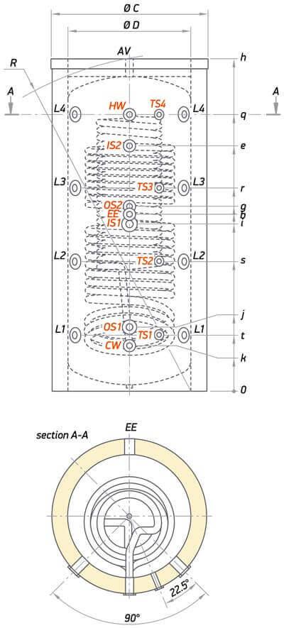 schema technique ballon ecs solaire 800 litres dimensions raccordements