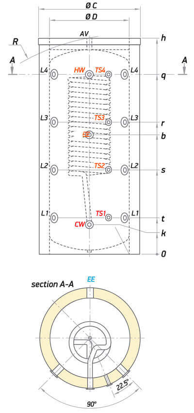 schema technique ballon ecs 500 litres dimensions