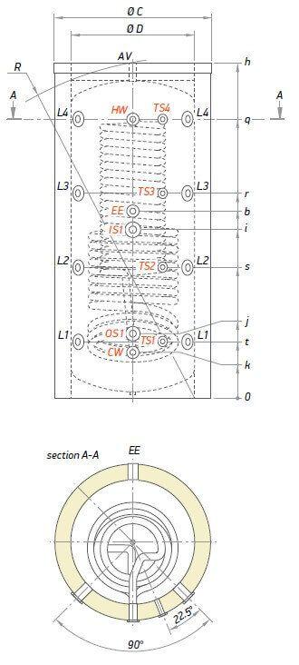 Schéma technique ballon combiné mixte avec ecs instantanée + 1 échangeur solaire