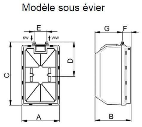 Dimensions-SINK-sous-évier