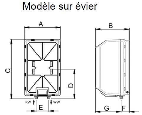 Dimensions du sink sur évier