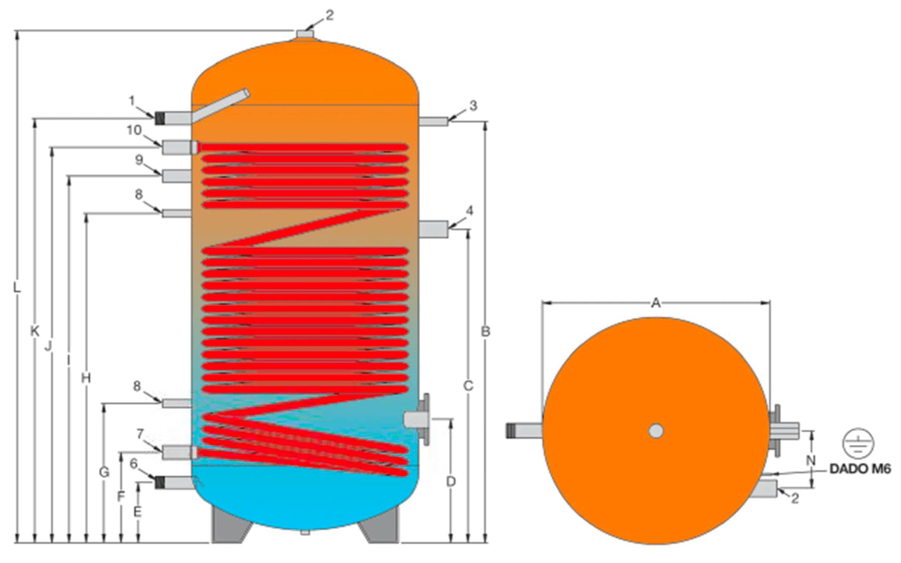 Dimensions du ballon ECS avec échangeur surdimensionné pour pompe à chaleur