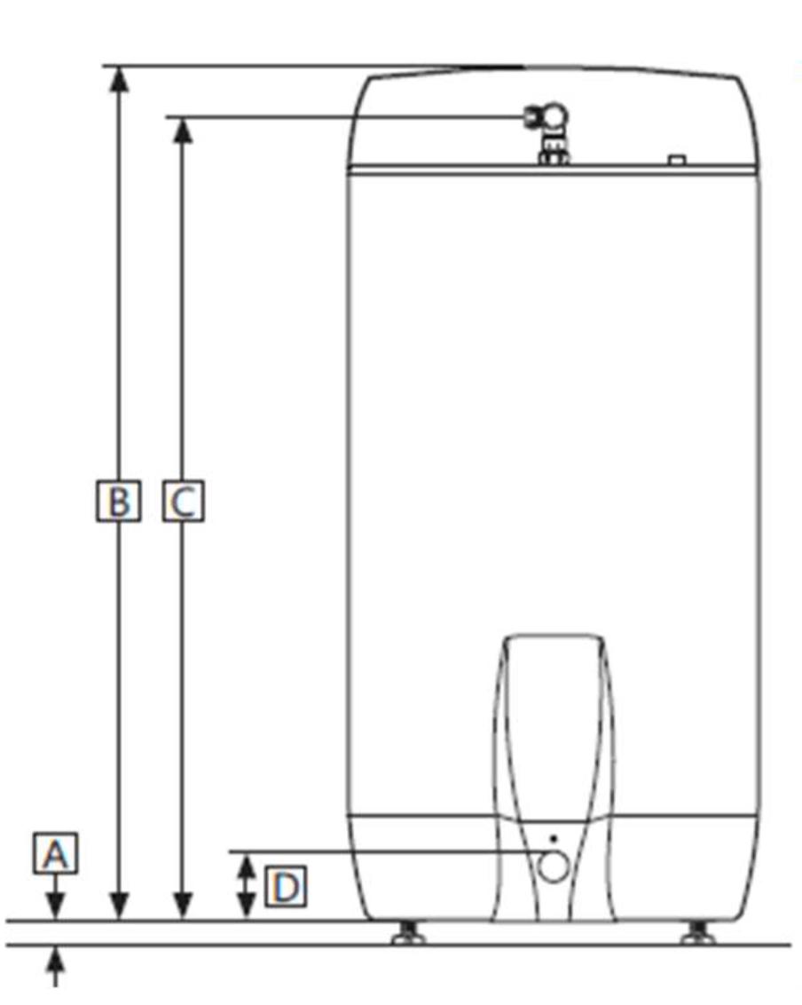 Dimensions du ballon électrique 300 litres ECS inox AISI 444